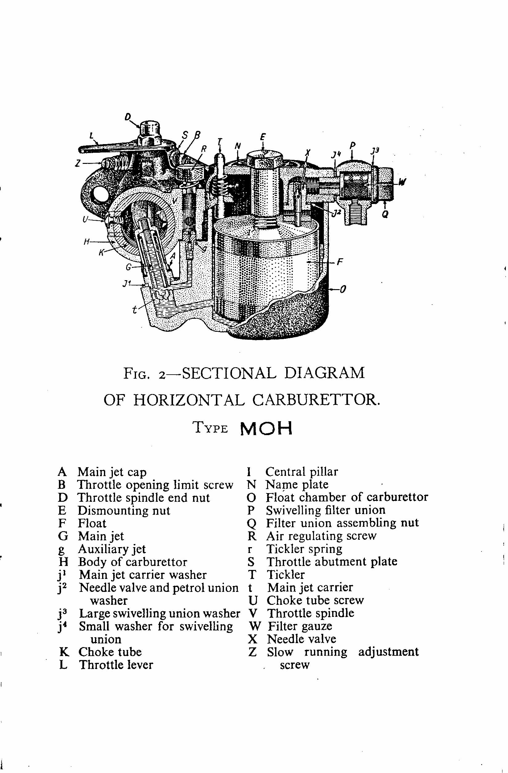 front wheel drive alvis cars 1925 to 1931 rh hells confetti com solex carburetor manual download solex pierburg carburettor haynes manual